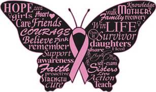 cancer logos Breast survivor